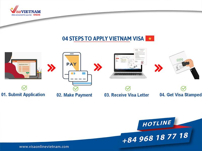 Vietnam visa fees from Thailand